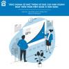 Tăng doanh số nhờ thống kê báo cáo kinh doanh ngay trên phần mềm quản lý bán hàng